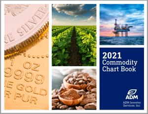 2021 Commodity